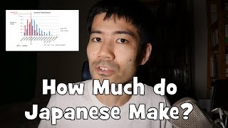 How Much Do Japanese People Make? (Median Income in Japan)