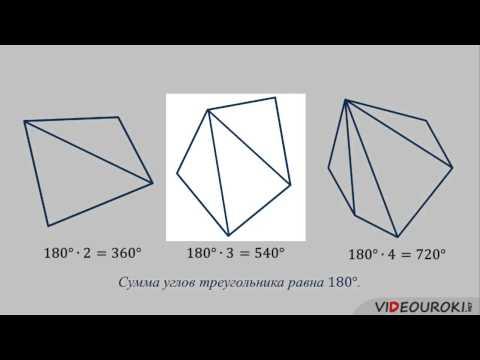 Как называется каждый многоугольник