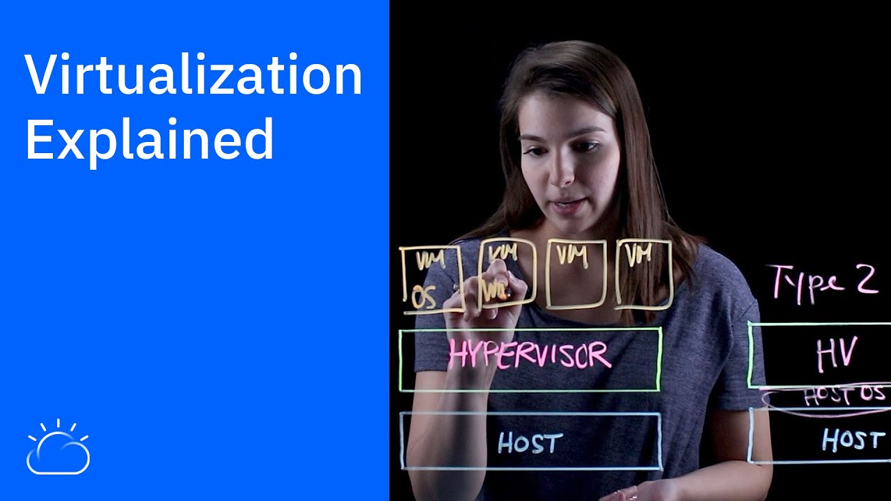 Download Virtualization Explained