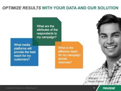 How to Unlock the Potential of Your Customer Data with Data Onboarding and Media Intelligence