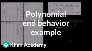 Another polynomial end behavior example | Algebra II | Khan Academy