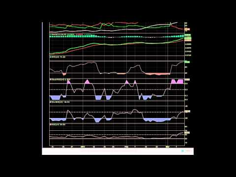 FLTT.OB Flint Telecom Group Chart.avi
