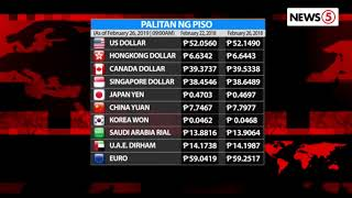 Palitan ng Piso kontra Dolyar | February 26, 2019