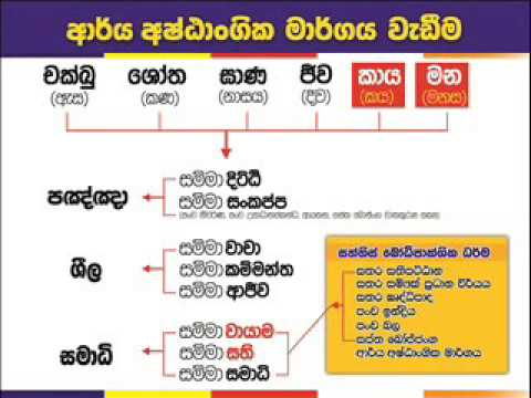 Lanka Bank