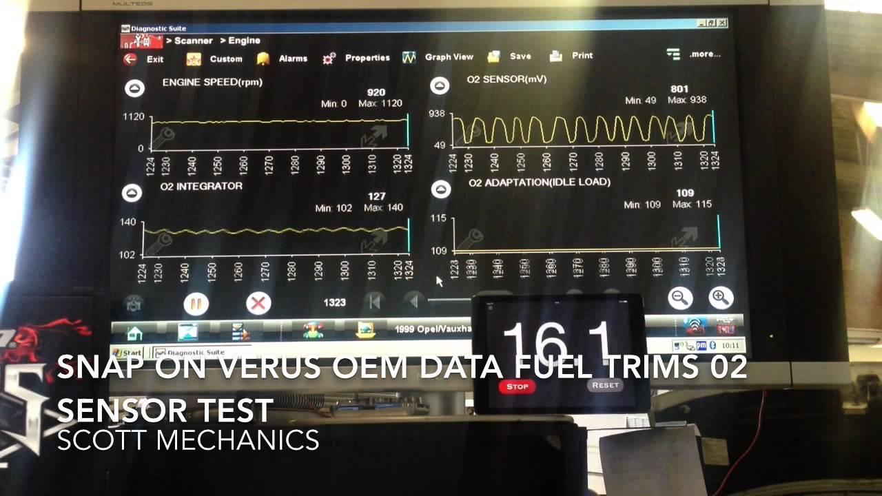 Snap on scan tool verus Fuel trims & 02 sensor working by Scott mechanics