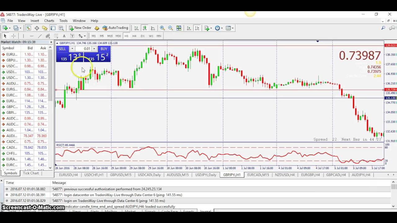 Forex how to count pips