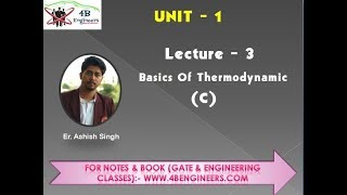Basic&law of Thermodynamics,part=3,Thermo