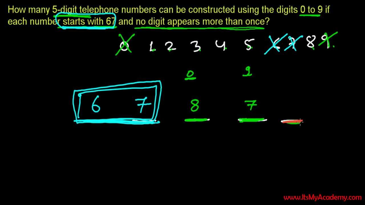 Total 5 Digit Telephone Numbers - Permutations & Combinations Question