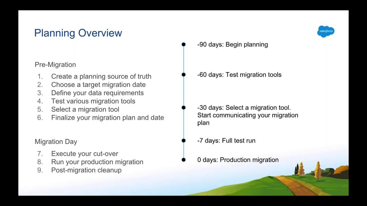 Desk com | video:: Data Migration Webinar