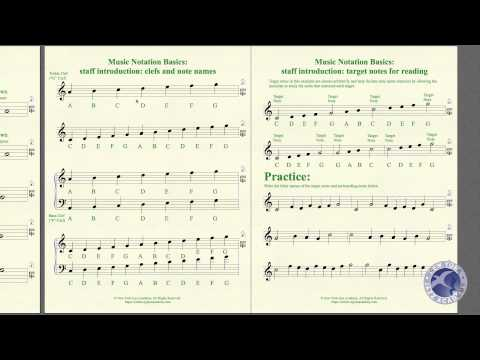 Music Notation Basics Topic 1 LECTURE (NYJA Online)