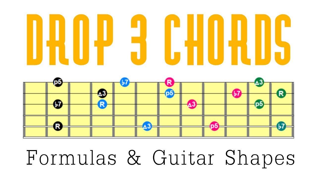 Drop 3 Chord Voicings - Guitar Tutorial