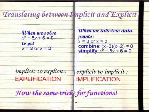 Introduction to Lambda Calculus