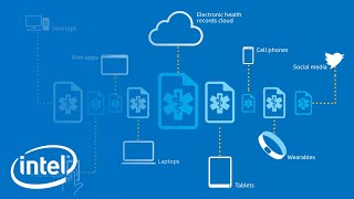 Healthcare Security Breaches | Intel Business