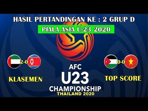 Hasil Pertandingan Ke 2 Grup D Piala Asia U23 2020 ~ JORDAN VS VIETNAM AFC U23 Championship 2020