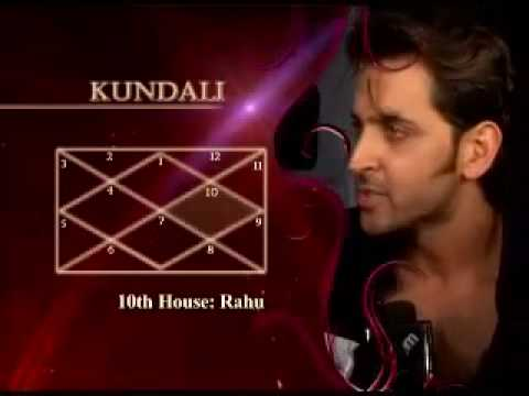 Hrithik Kundali