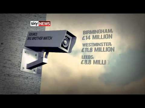 CCTV: British Are World's Most Watched People
