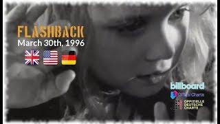 Flashback - March 30th, 1996 (UK, US & German-Charts) Video