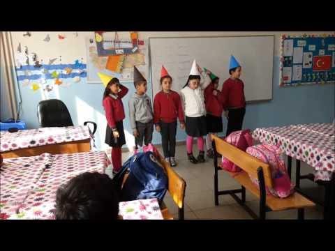 3.sınıf çevre sorunları 6 şapkalı düşünme tekniği
