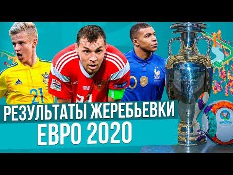 Кто выйдет из групп? Результаты Жеребьевки ЕВРО 2020!