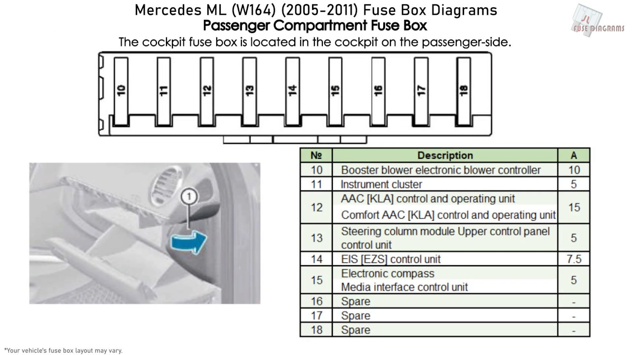mercedes-benz ml-class (w164) (2005-2011) fuse box diagrams - youtube  youtube