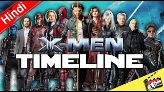 X-Men Timeline [Explained In Hindi]