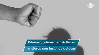 El mes pasado se registraron un total de 6 mil 716 víctimas de dicho delito del fuero común, esto es 9% más con respecto a mayo en el que se contabilizaron 6 mil 169 mujeres con lesiones reportadas por las fiscalías
