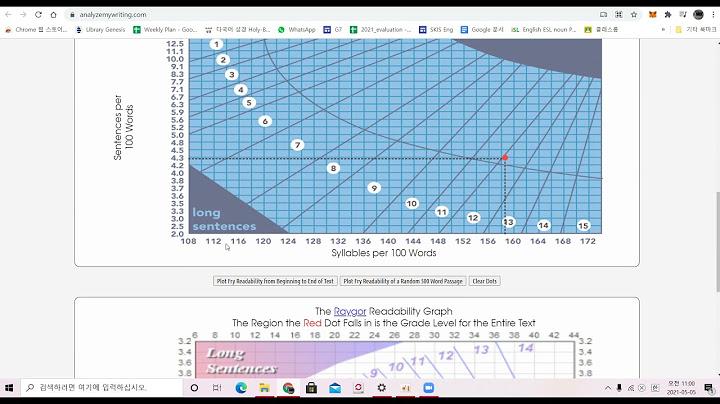 [5분 온라인 수업] analyzemywriting 으로 데이터 기반 쓰기 분석