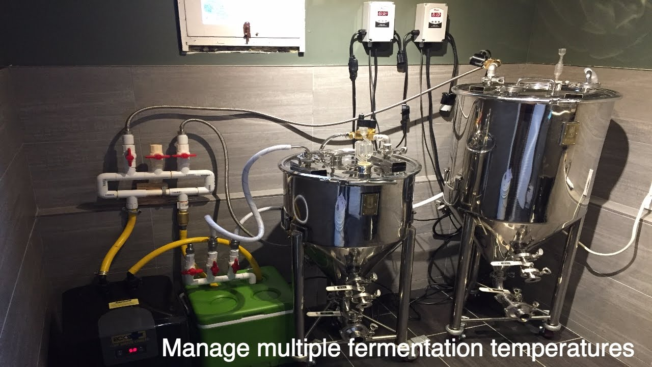 Ultimate way to Control Fermentation
