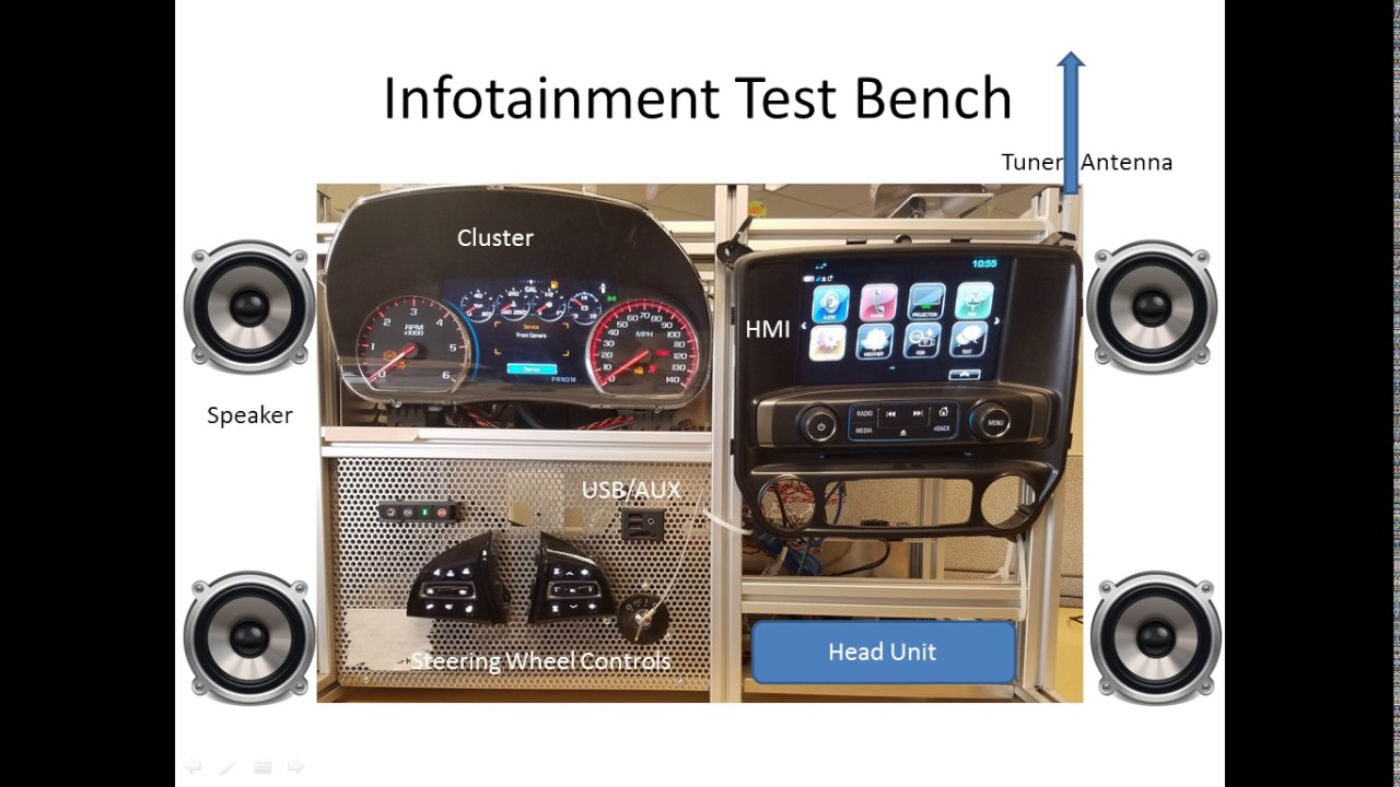 automotive in vehicle infotainment ivi test bench youtube. Black Bedroom Furniture Sets. Home Design Ideas