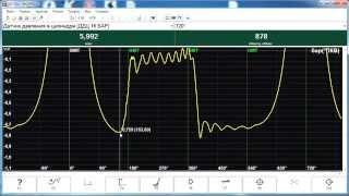 Диагностика механики двигателя датчиком давления и осциллографом Автоасс Экспресс