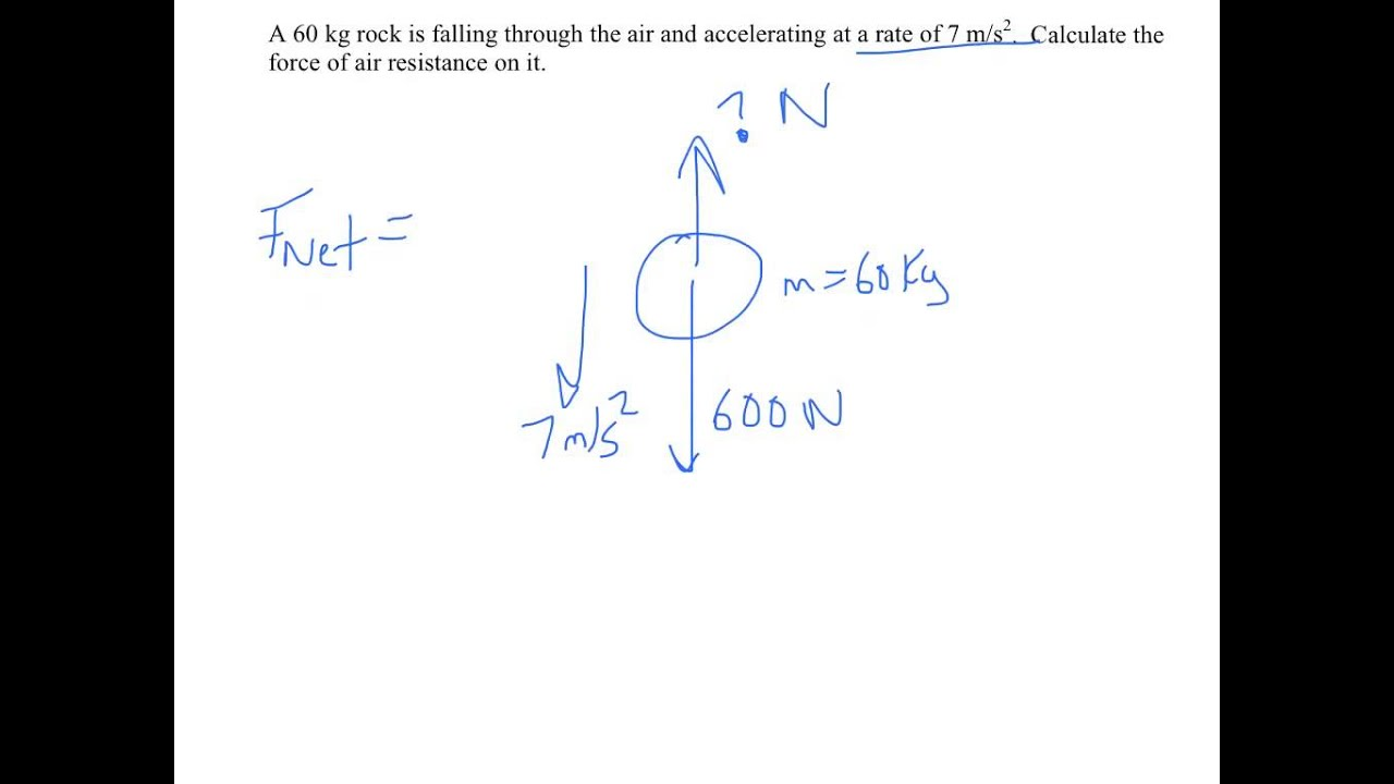 Finding Friction Or Air Resistance Without Mu