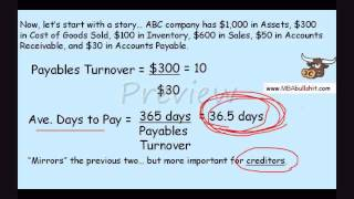 Turnover Ratios Explained and Super Simplified (Preview) - FULL video at MBAbullshit.com