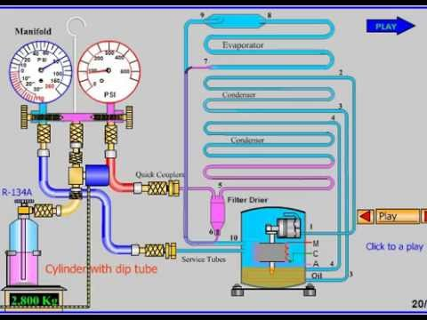 charging domestic refrigeration system