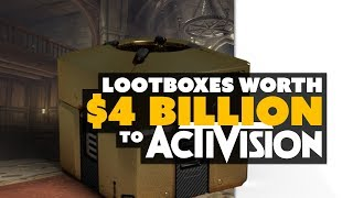 Lootboxes Worth More Than Games - The Know Game News