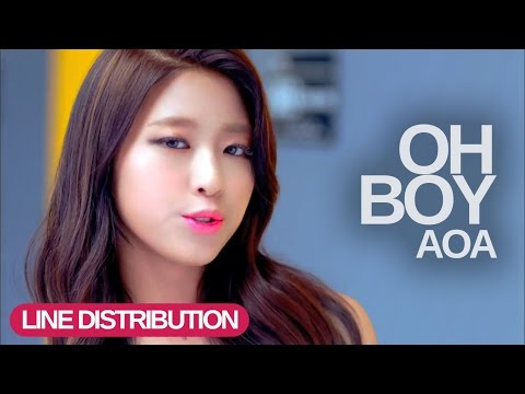 AOA - Oh Boy : Line Distribution (Color Coded)