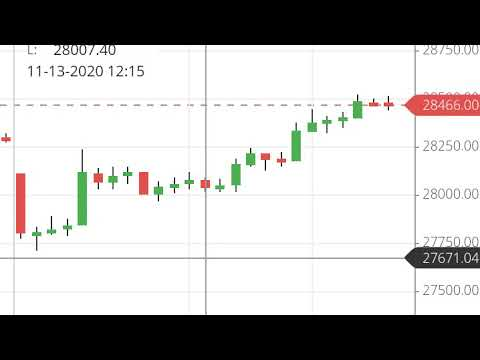 Tomorrow 14th November 2020 Bank Nifty U0026 Nifty Technical Analysis Prediction Nifty View Nifty Tips