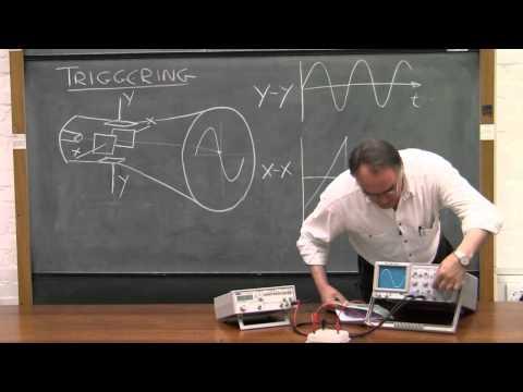 2 3 5 Oscilloscope triggering