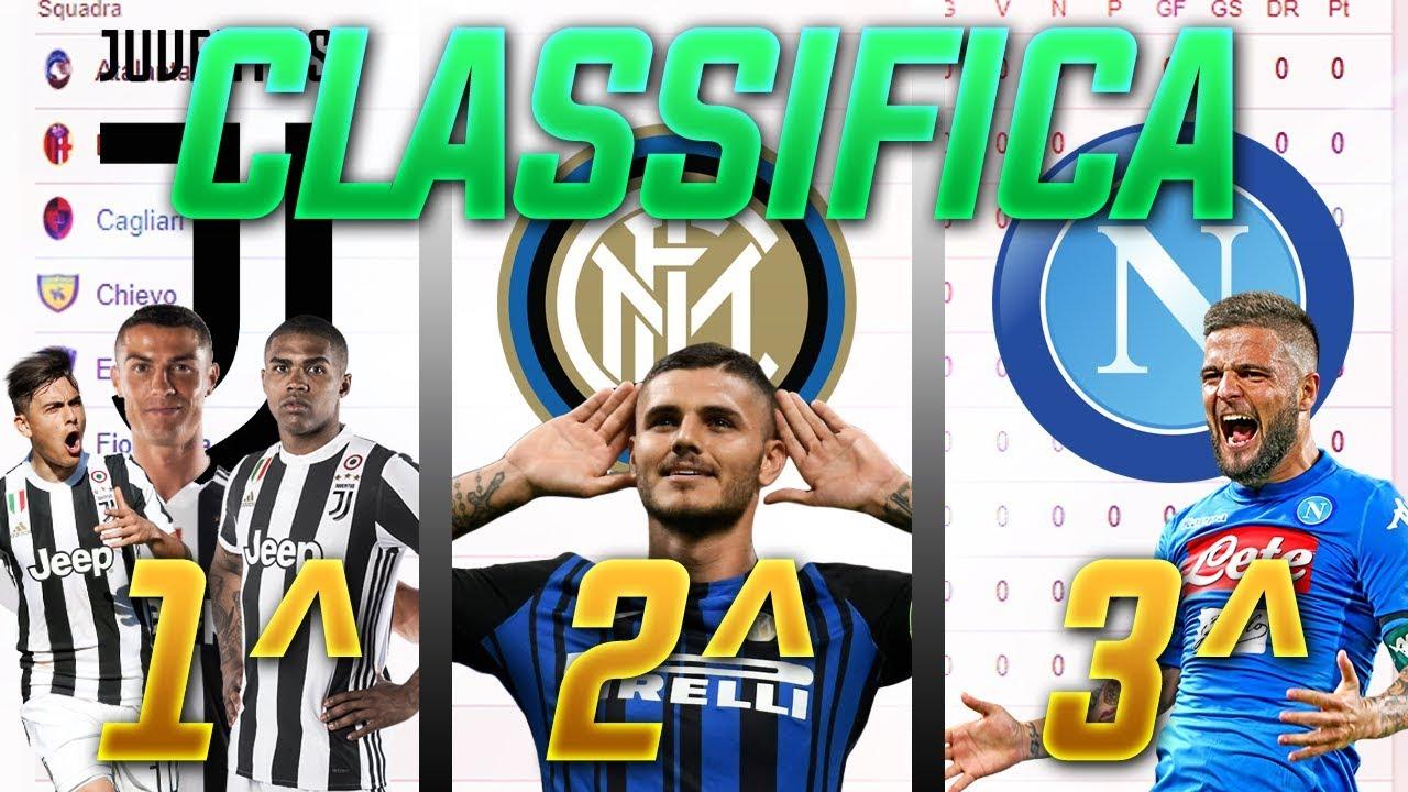 Come Sarà La Classifica Finale Della Serie A 2018 2019