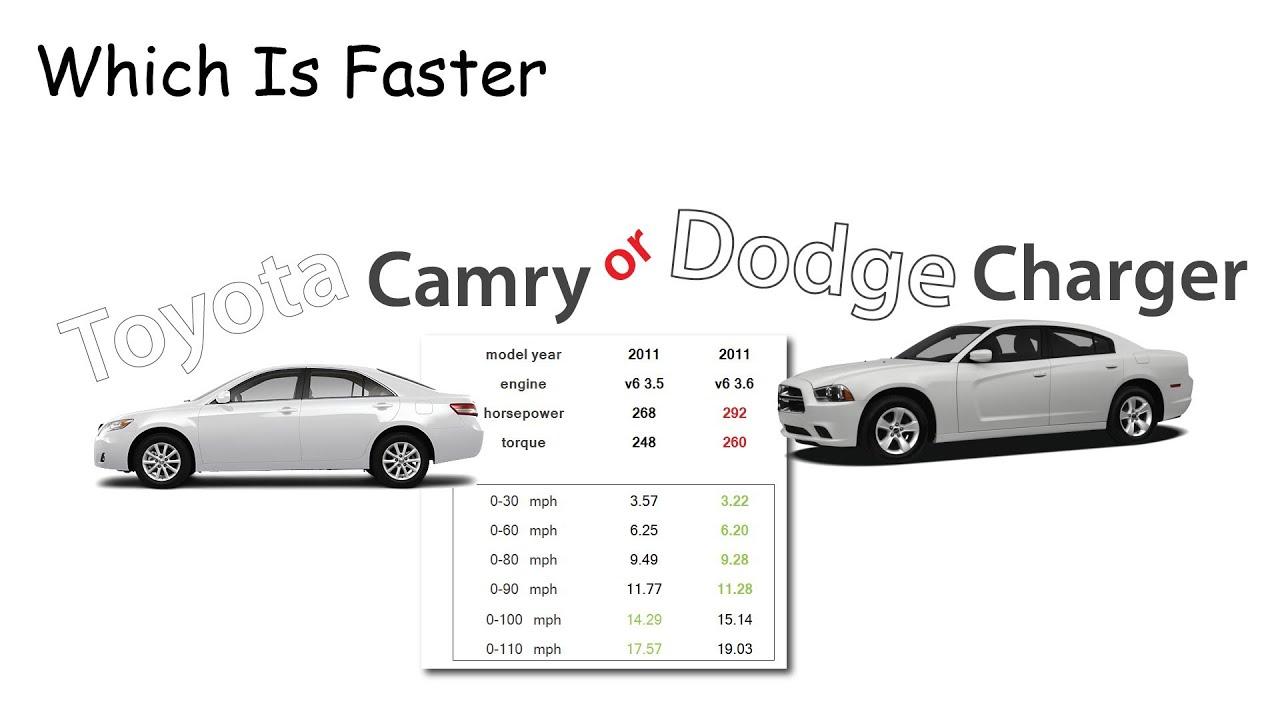 maxresdefault Extraordinary toyota Camry 2006 Vs Honda Accord 2006 Cars Trend