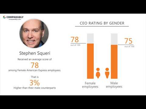 American Express' CEO and Work Experience - Q1 2019 - YouTube