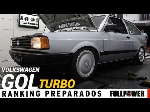VW Gol quadrado turbo: mais um clássico mostra sua força. Ranking Preparados