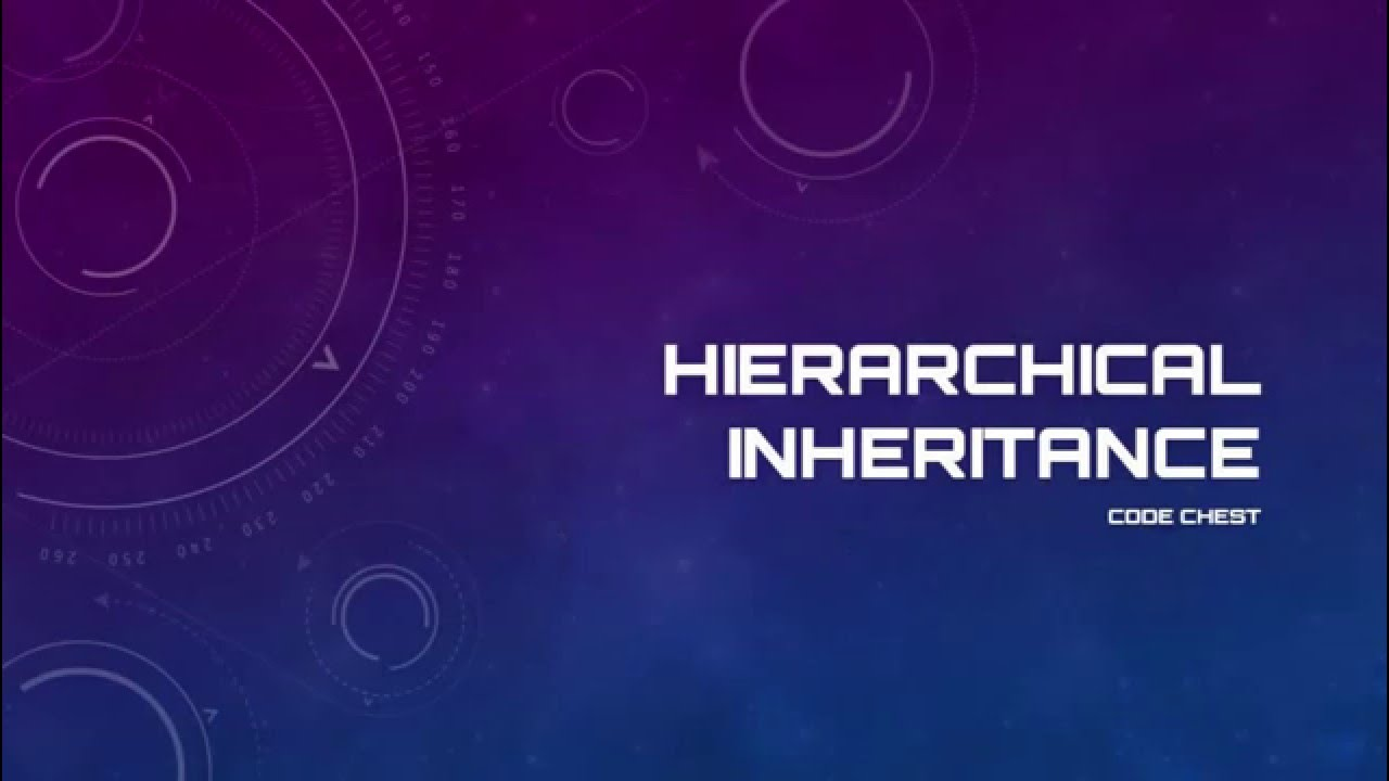 Hierarchical inheritance in java tutorial 12 youtube hierarchical inheritance in java tutorial 12 baditri Image collections