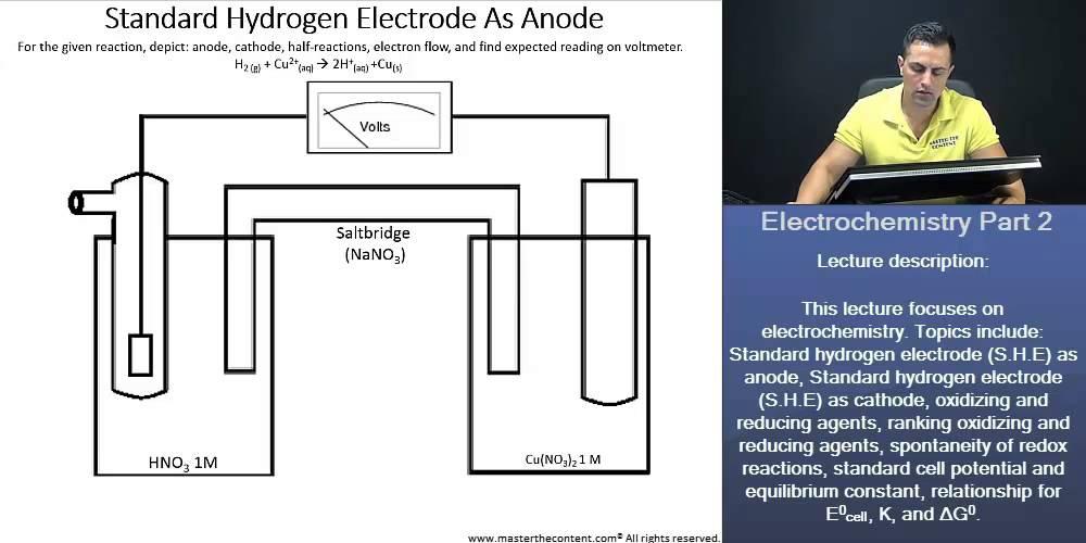 Oat electrochemistry standard hydrogen electrode youtube oat electrochemistry standard hydrogen electrode ccuart Gallery