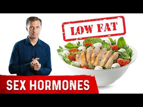 Low Fat Diets and Sex Hormones