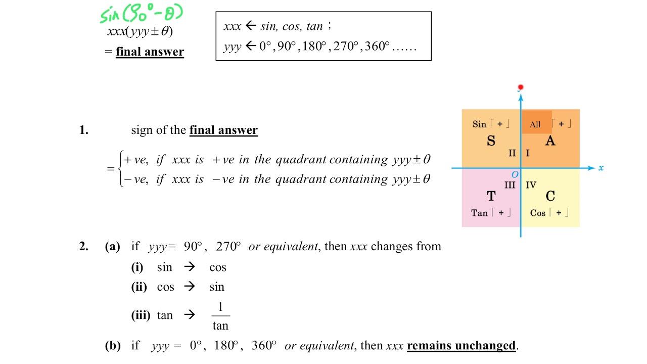 Ch10 Trigonometry Lecture D 1 Trigo Formula How To Rmb