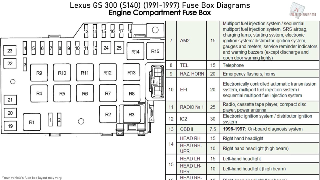Lexus GS 300 (S140) (1991-1997) Fuse Box Diagrams - YouTube | 99 Lexus Gs300 Fuse Box Diagram |  | YouTube