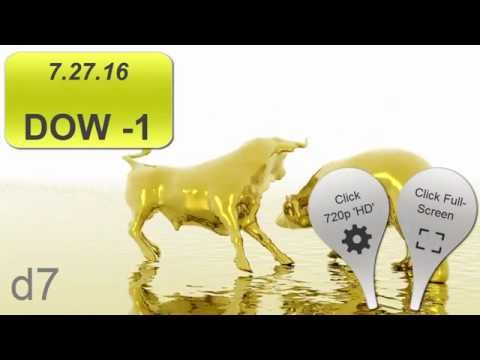 The Tech stocks Pop and Drop on 07/27/2016 -- Grok Trade Trading Videos