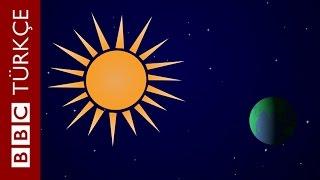 Nevruz  Binlerce yıldır kutlanan bahar bayramı   BBC TÜRKÇE