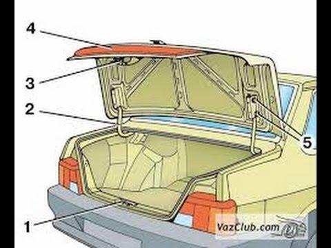 Как правильно отрегулировать закрытие багажника ВАЗ 2115,2114,2113,2199,2109,2108