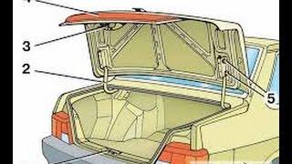 Как правильно отрегулировать закрытие багажника ВАЗ 2115,2114,2113,2199,2109,2108(, 2016-05-20T18:06:50.000Z)